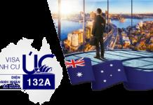 Visa 132a Những sự thật nhà đầu tư cần biết về visa Úc 132A